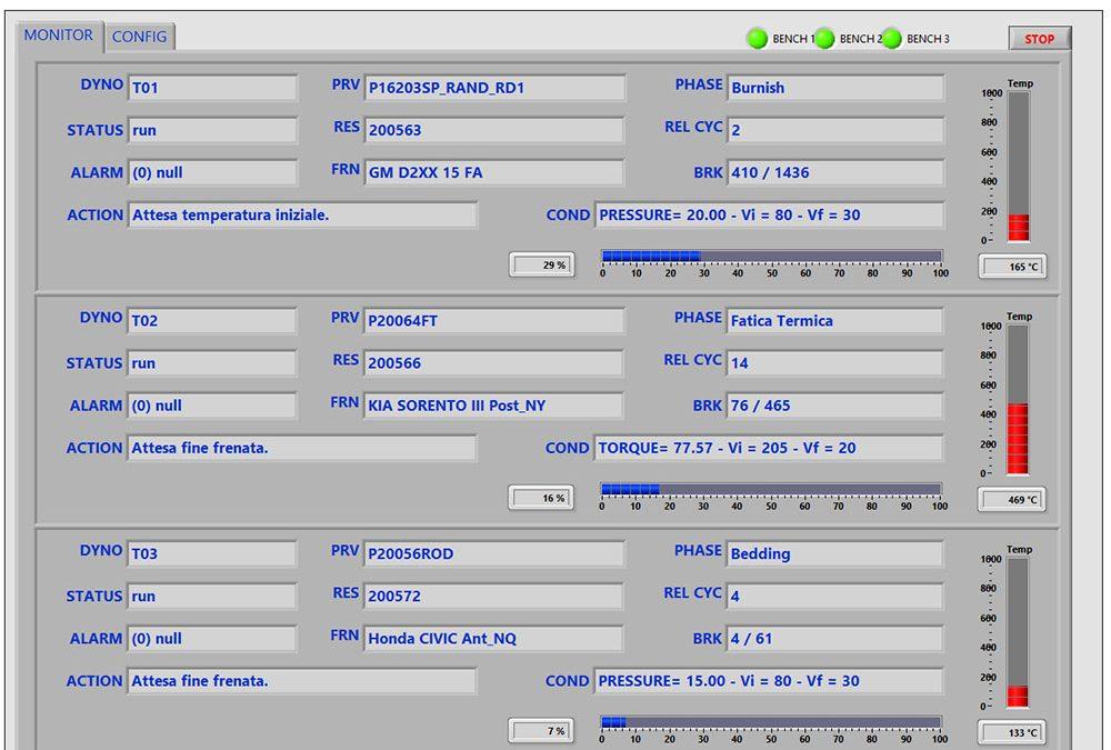 Software TecSA: Dyno Monitor
